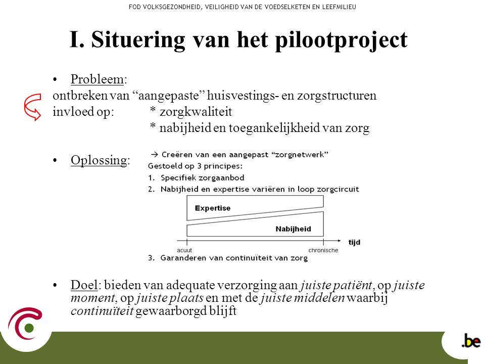 I. Situering van het pilootproject