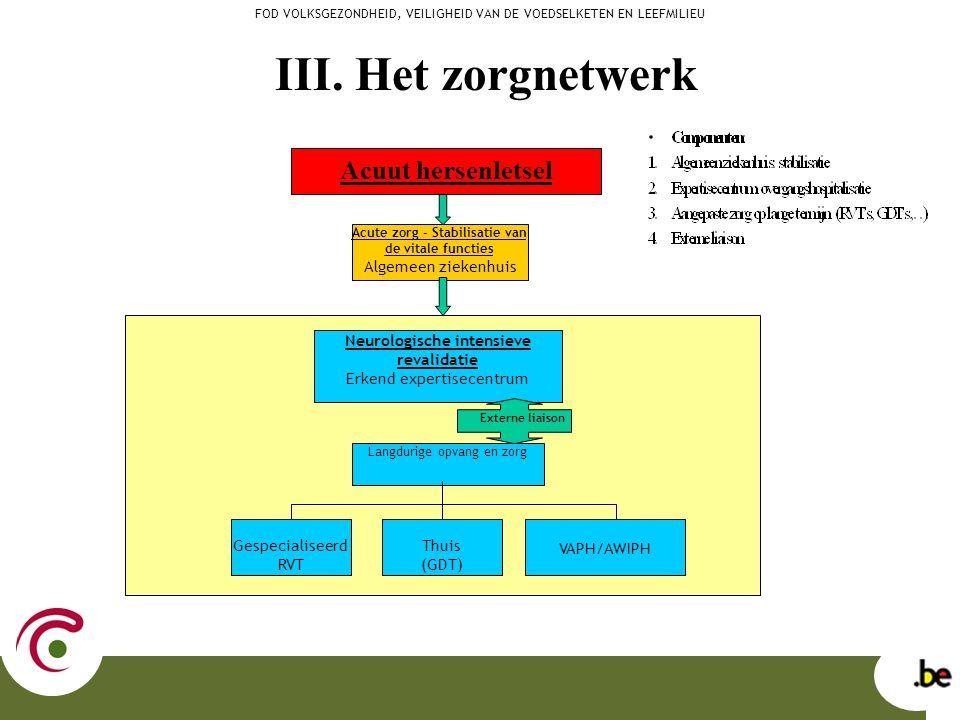 III. Het zorgnetwerk Acuut hersenletsel Algemeen ziekenhuis