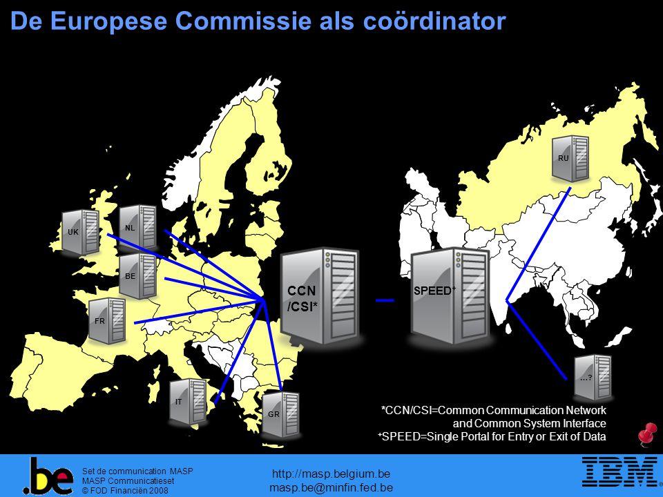 De Europese Commissie als coördinator