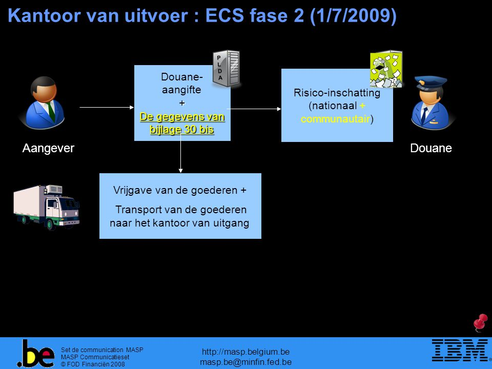 Kantoor van uitvoer : ECS fase 2 (1/7/2009)