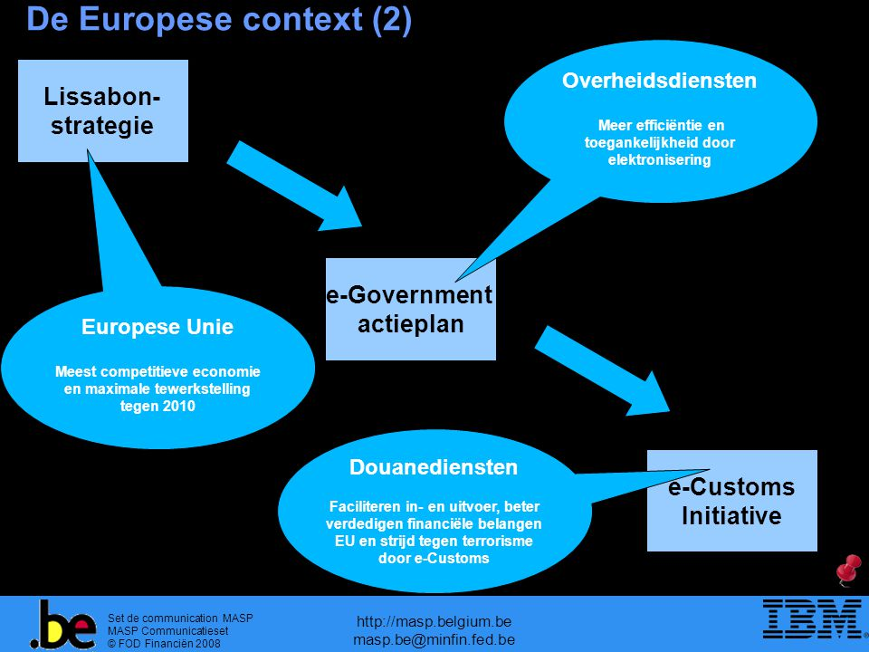 De Europese context (2) Lissabon- strategie e-Government actieplan