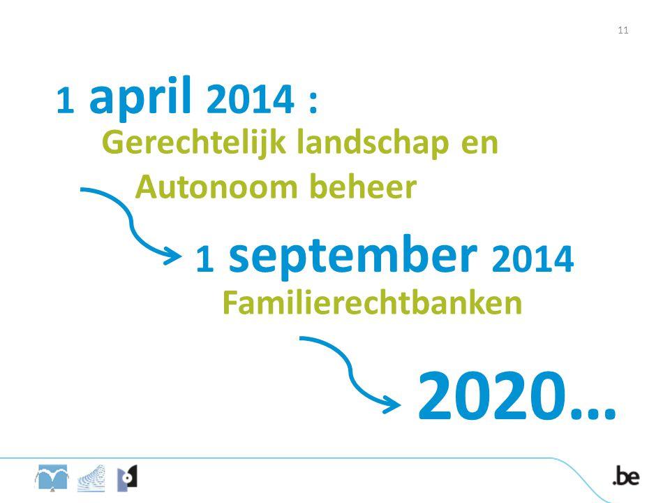 1 april 2014 : Gerechtelijk landschap en Autonoom beheer 1 september 2014 Familierechtbanken 2020…