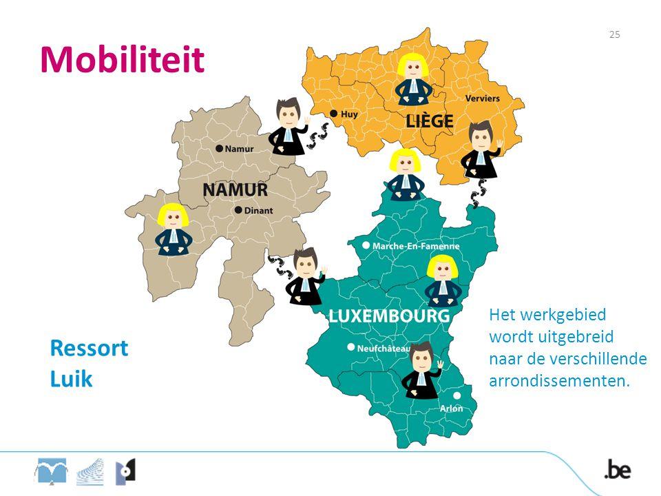 Mobiliteit Ressort Luik