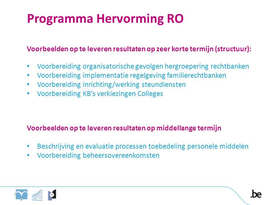 Programma Hervorming RO