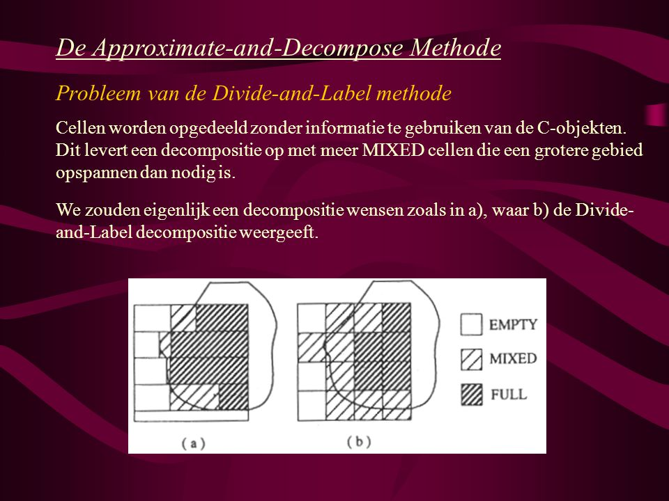 Probleem van de Divide-and-Label methode