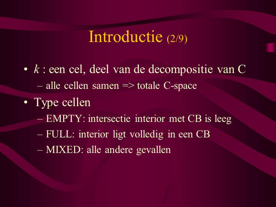 Introductie (2/9) k : een cel, deel van de decompositie van C