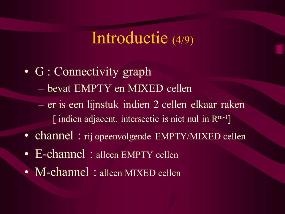 Introductie (4/9) G : Connectivity graph