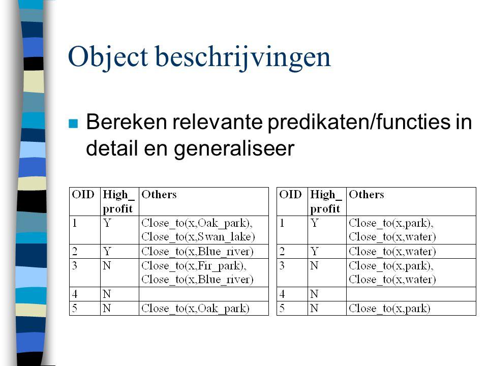 Object beschrijvingen