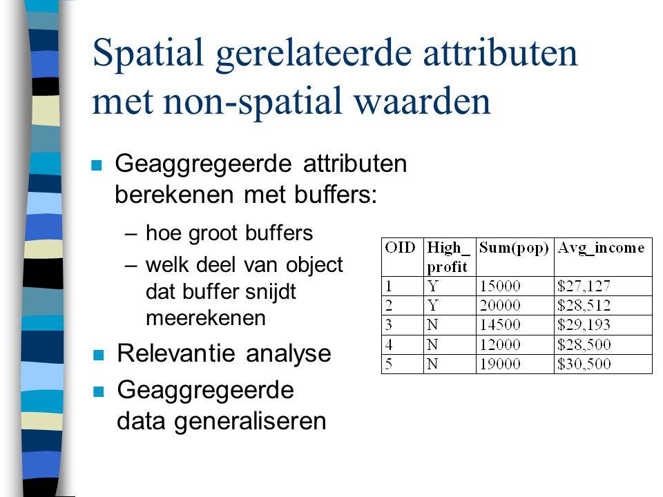 Spatial gerelateerde attributen met non-spatial waarden