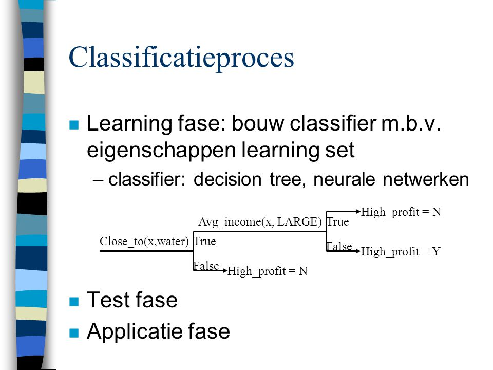 Classificatieproces Learning fase: bouw classifier m.b.v. eigenschappen learning set. classifier: decision tree, neurale netwerken.