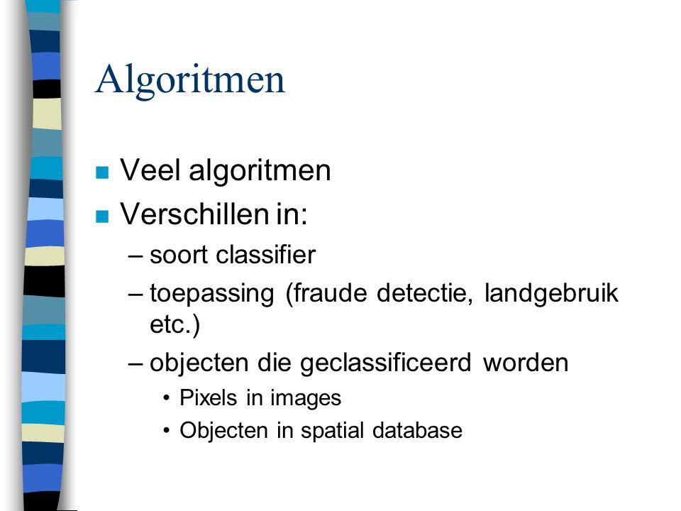 Algoritmen Veel algoritmen Verschillen in: soort classifier