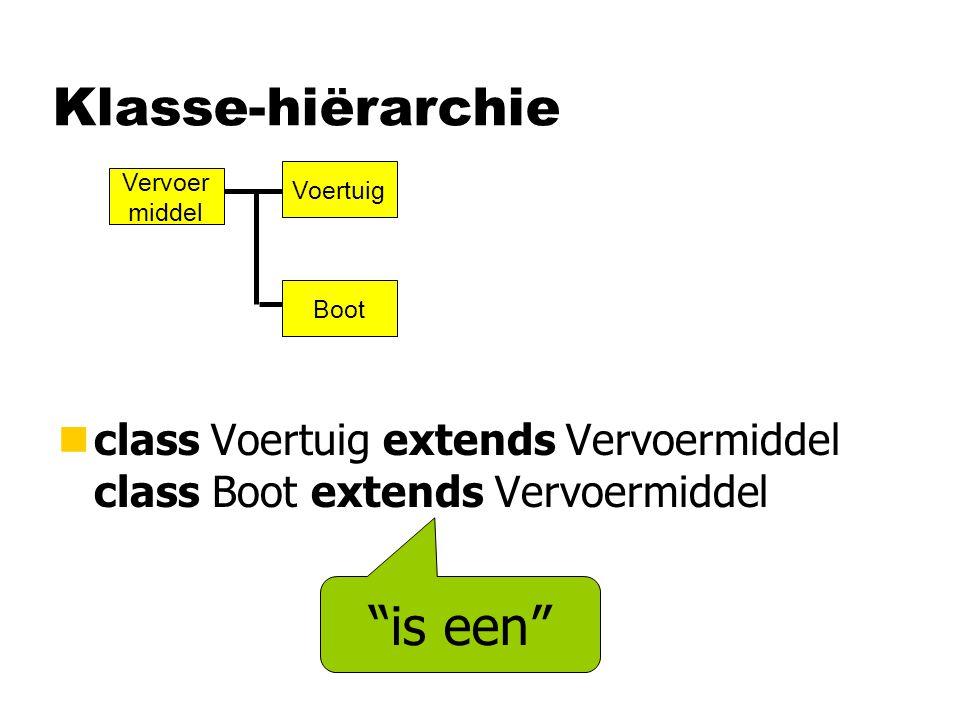 Klasse-hiërarchie is een