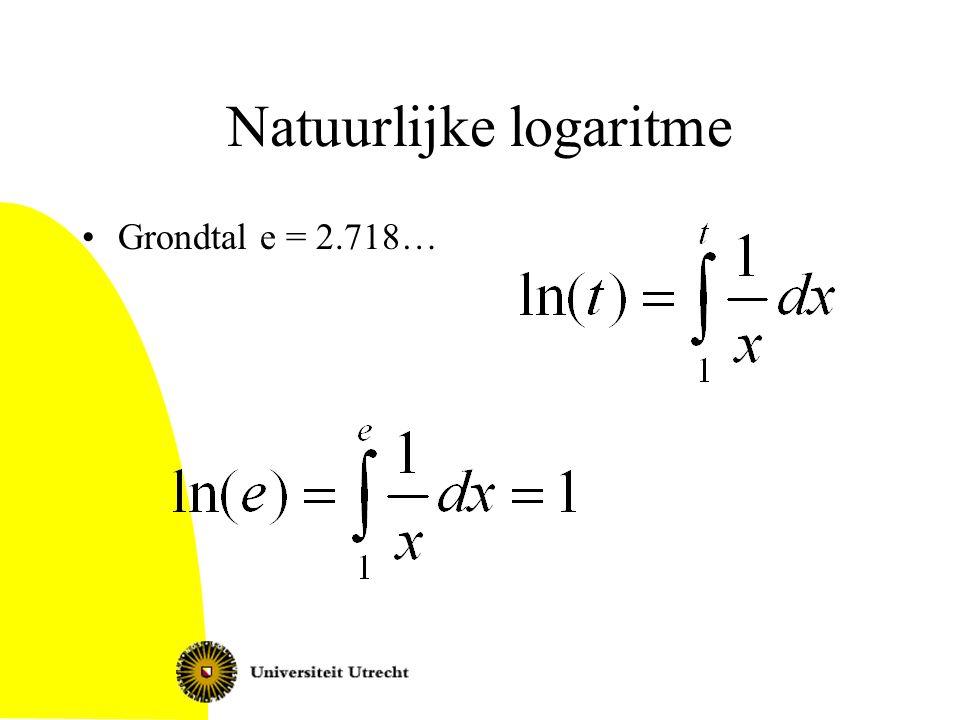Natuurlijke logaritme