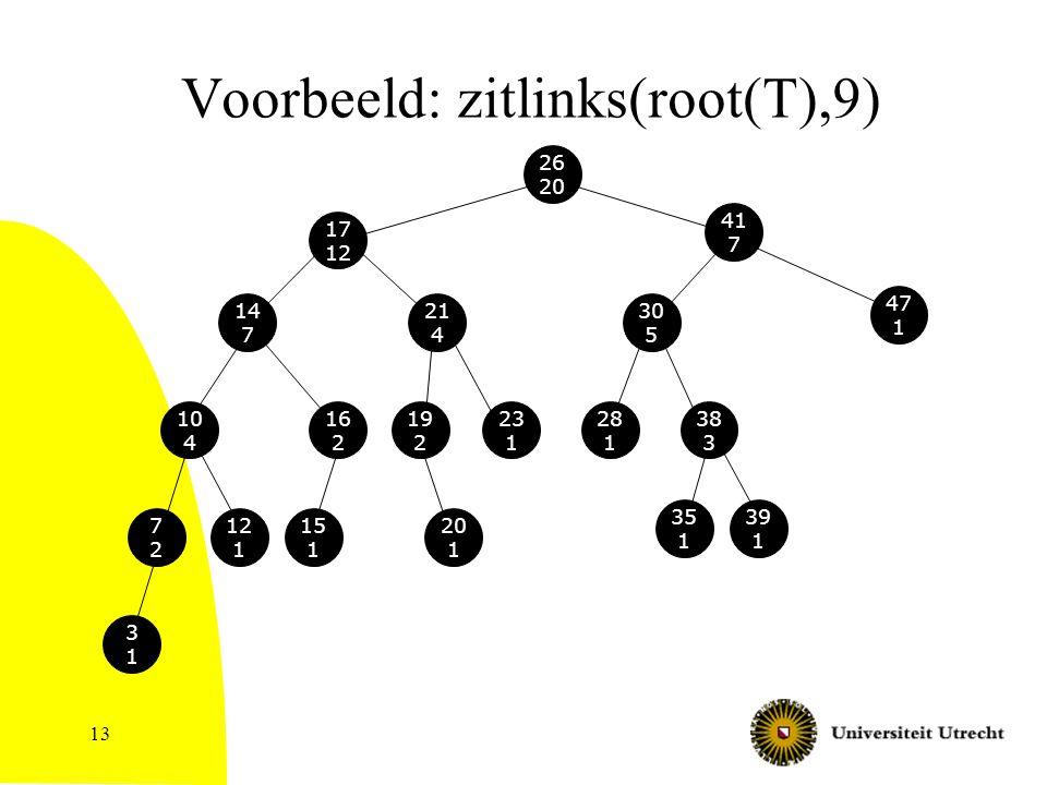 Voorbeeld: zitlinks(root(T),9)