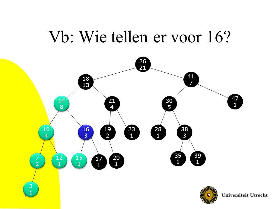 Vb: Wie tellen er voor 16 26. 21. 41. 7. 18. 13. 47. 1. 14. 8. 21. 4. 30. 5. 10. 4.