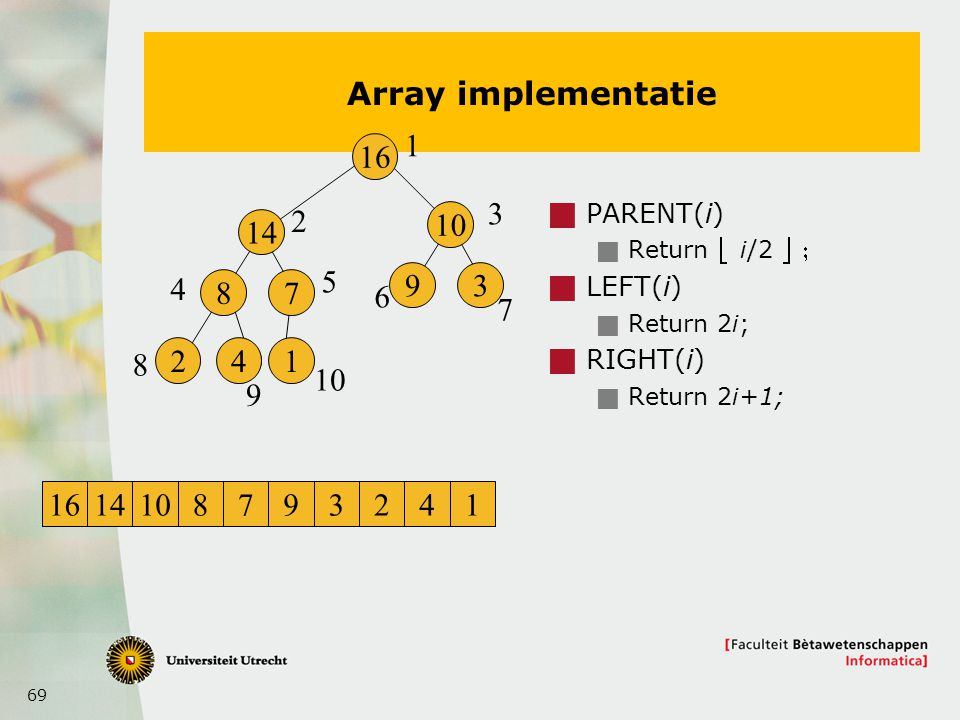 Array implementatie 1. 16. 3. 2. PARENT(i) Return ë i/2 û ; LEFT(i) Return 2i; RIGHT(i) Return 2i+1;