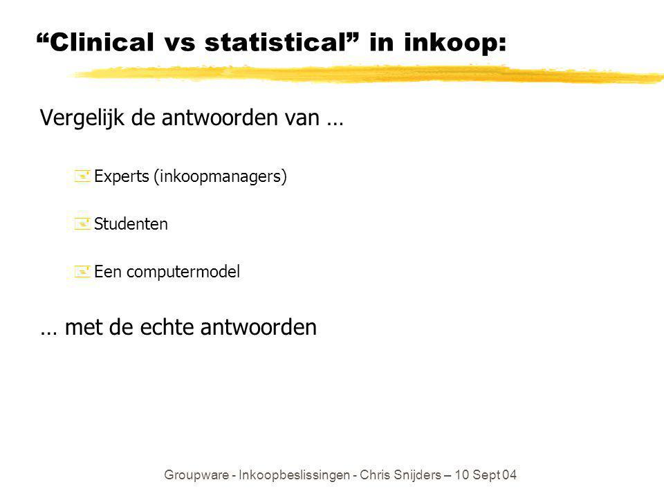 Clinical vs statistical in inkoop: