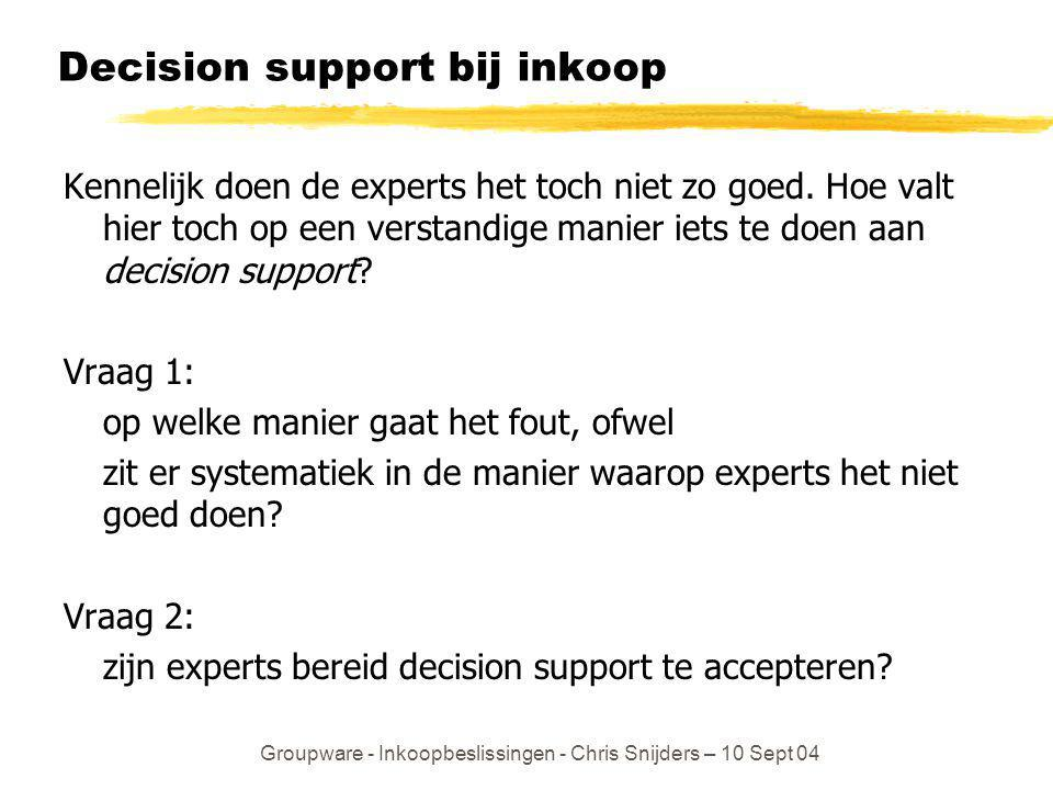 Decision support bij inkoop