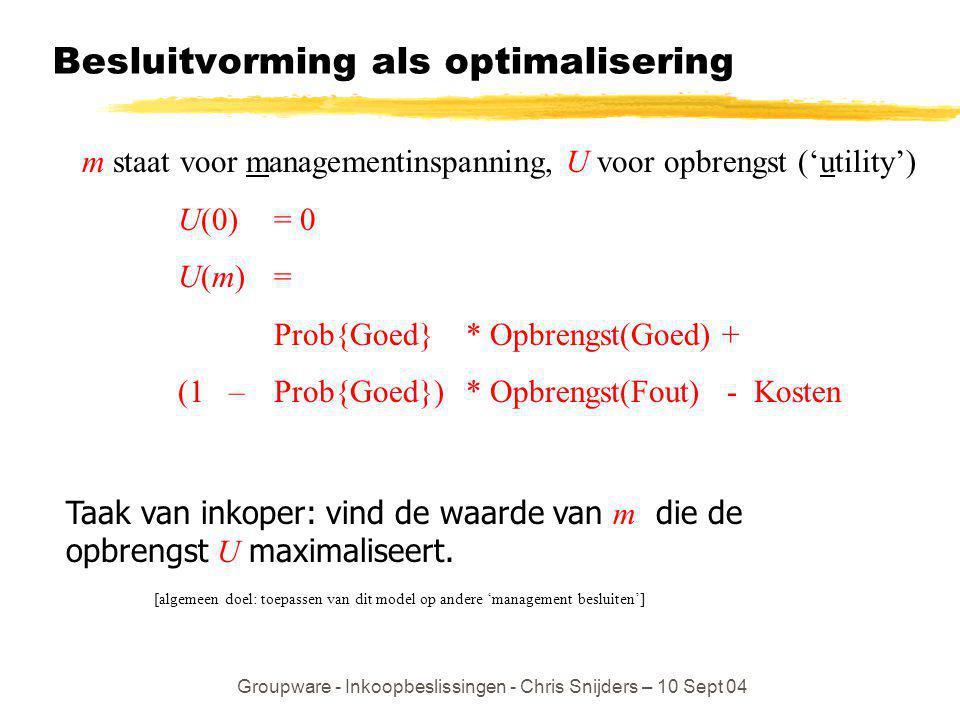 Besluitvorming als optimalisering