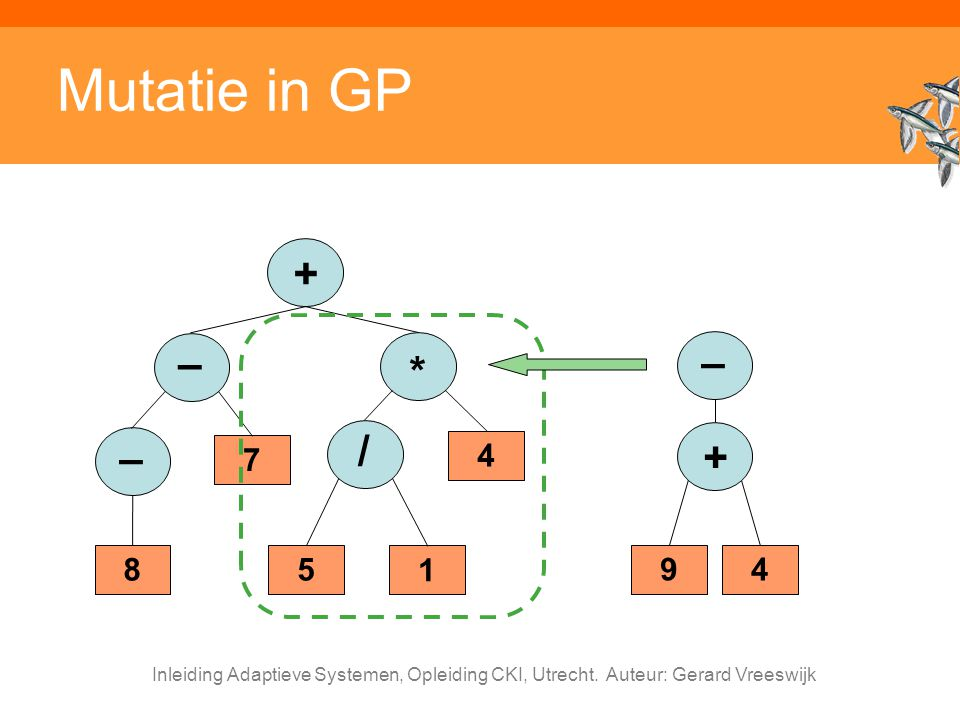 Mutatie in GP + – * 4. / 5. 1. 9. 4. + – – 7.