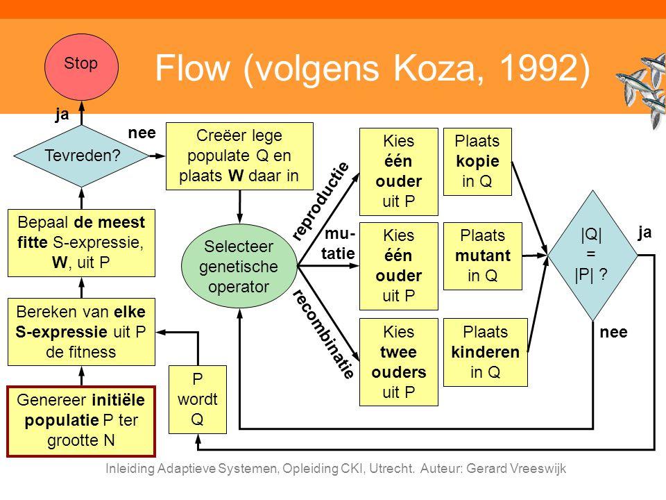 Flow (volgens Koza, 1992) Stop ja nee Tevreden