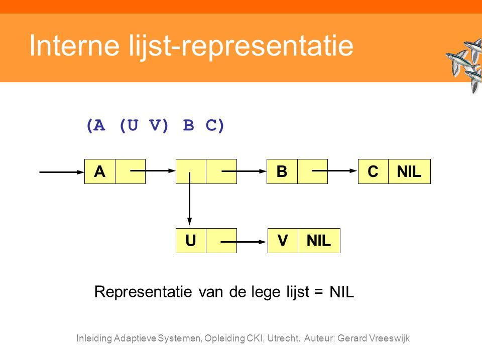 Interne lijst-representatie