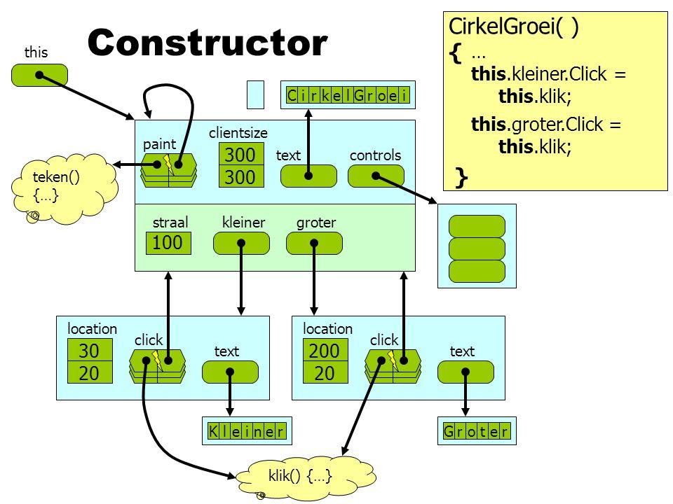 Constructor CirkelGroei( ) { } … this.kleiner.Click = this.klik;