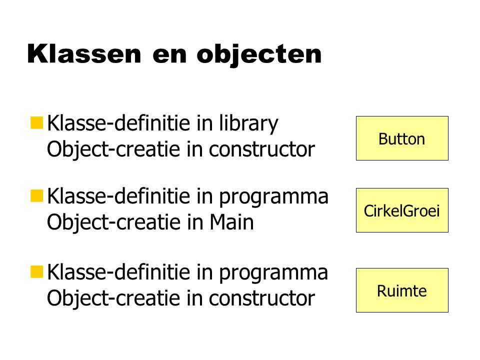 Klassen en objecten Klasse-definitie in library Object-creatie in constructor. Button. Klasse-definitie in programma Object-creatie in Main.