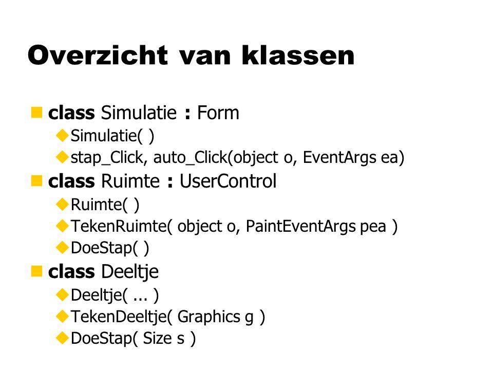 Overzicht van klassen class Simulatie : Form