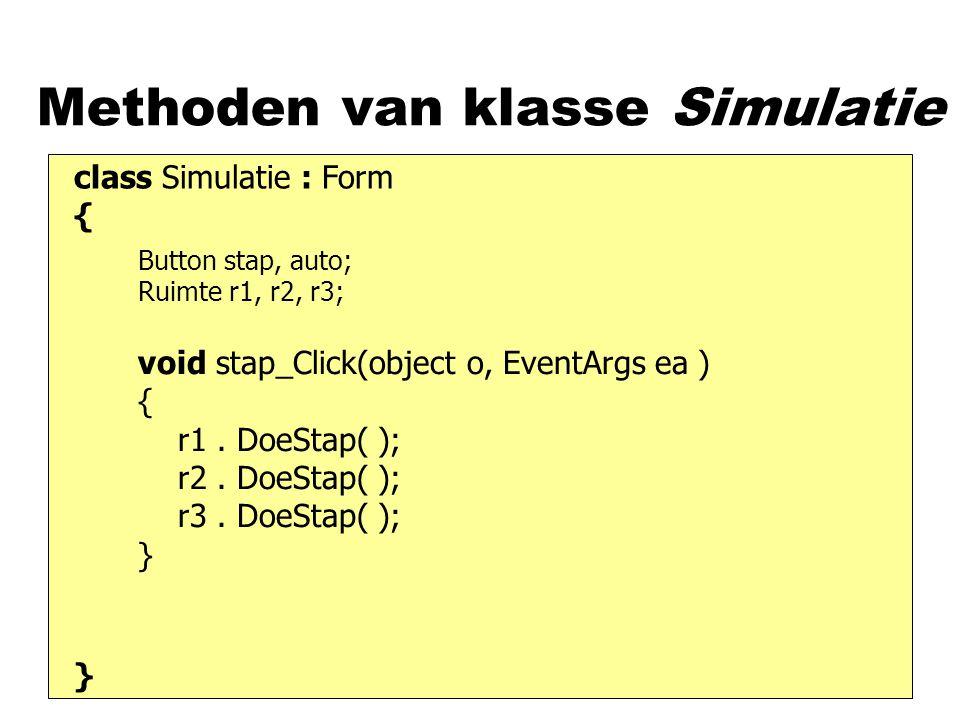 Methoden van klasse Simulatie