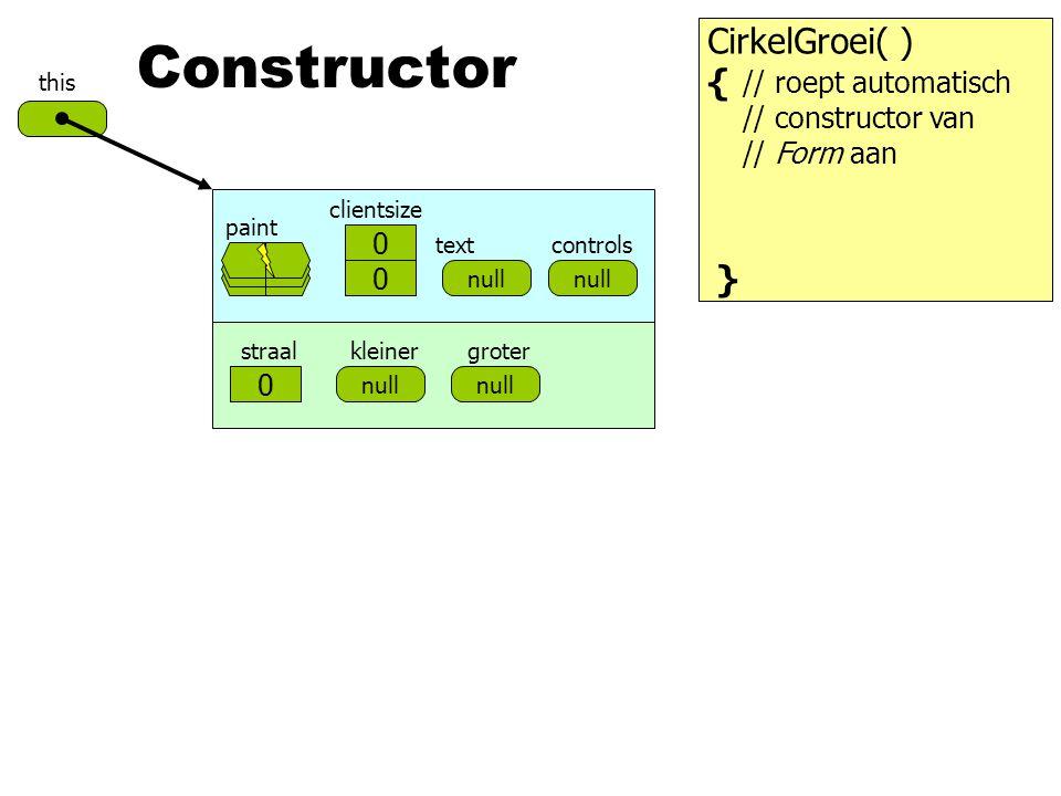 Constructor CirkelGroei( ) { }
