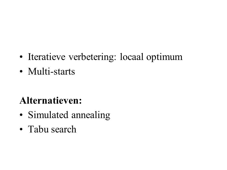 Iteratieve verbetering: locaal optimum