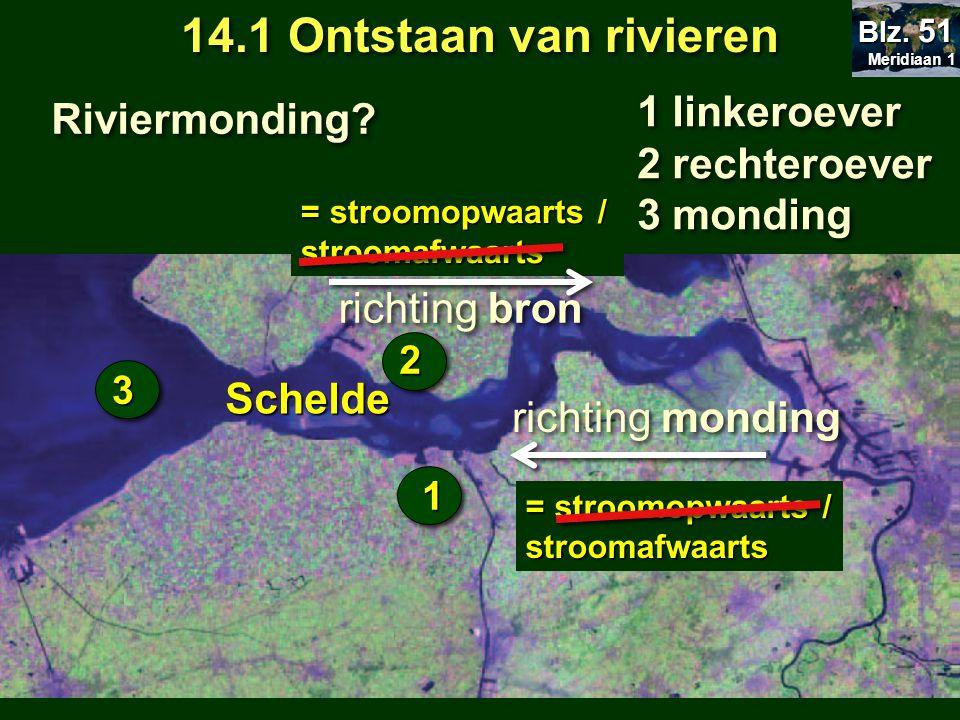 14.1 Ontstaan van rivieren 1 linkeroever Riviermonding 2 rechteroever