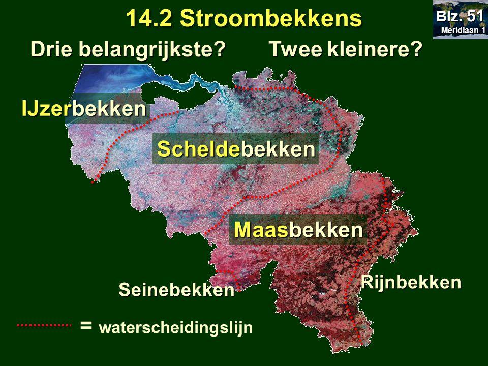 14.2 Stroombekkens Drie belangrijkste Twee kleinere IJzerbekken