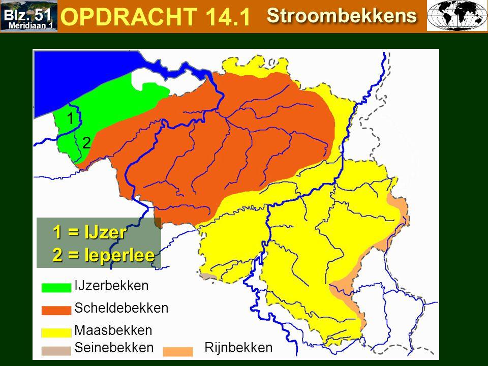 OPDRACHT 14.1 Stroombekkens 1 = IJzer 2 = Ieperlee 1 2 Blz. 51