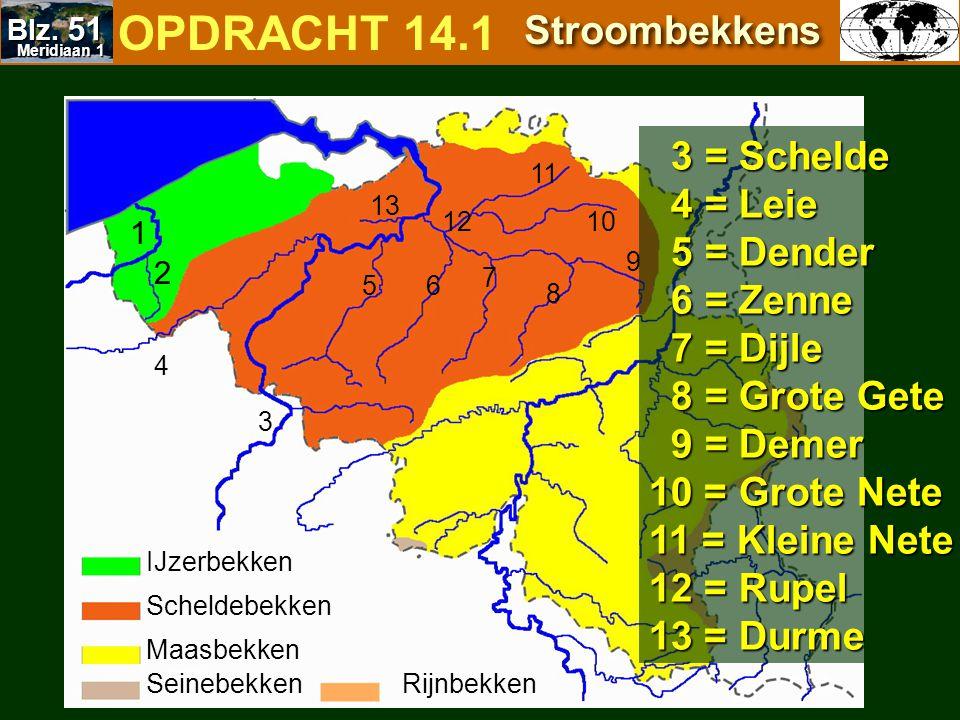 OPDRACHT 14.1 Stroombekkens 3 = Schelde 4 = Leie 5 = Dender 6 = Zenne