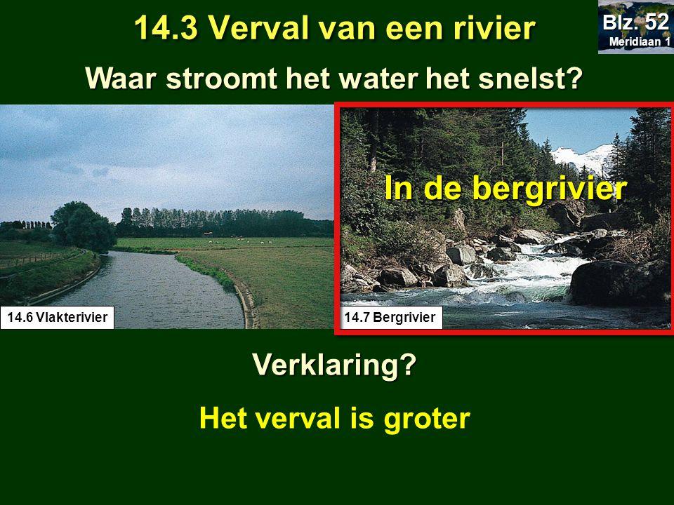 Waar stroomt het water het snelst