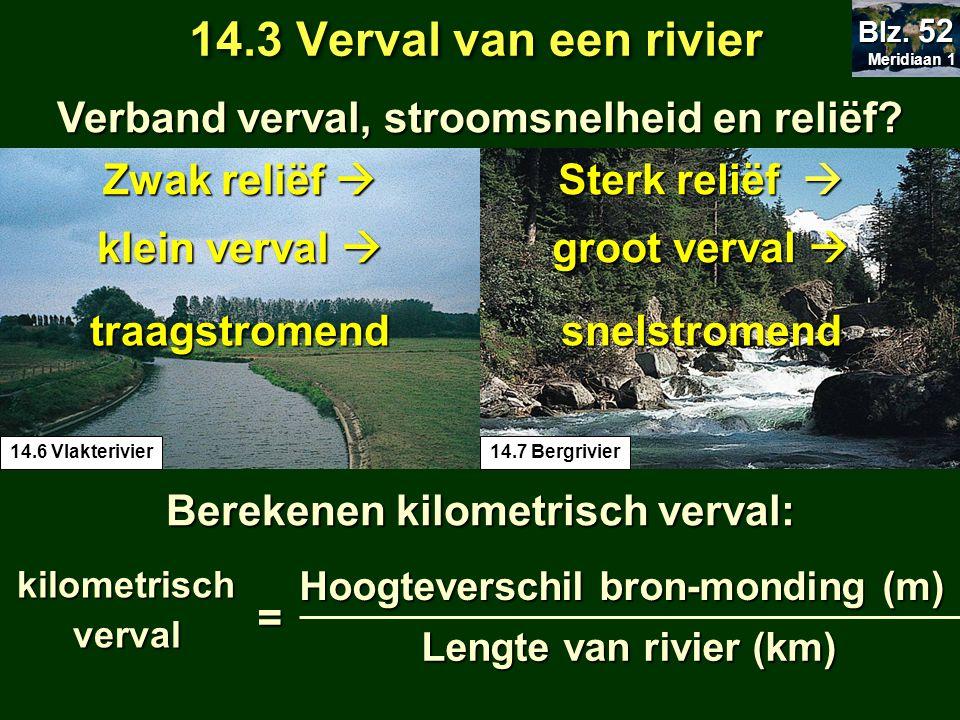 14.3 Verval van een rivier Verband verval, stroomsnelheid en reliëf