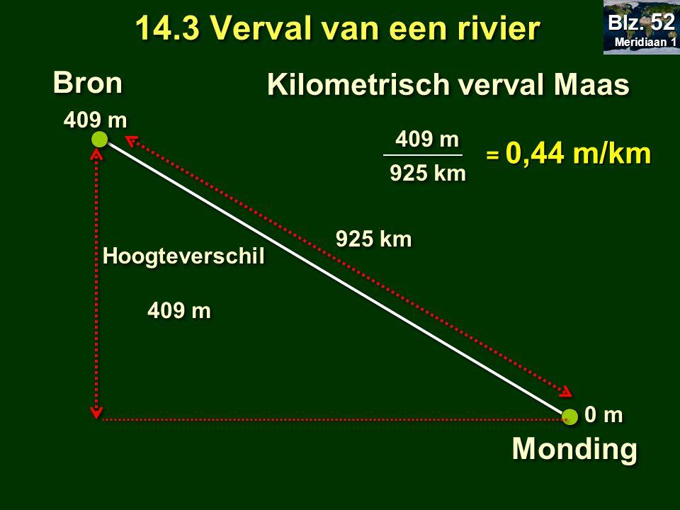 14.3 Verval van een rivier Bron Kilometrisch verval Maas Monding 409 m
