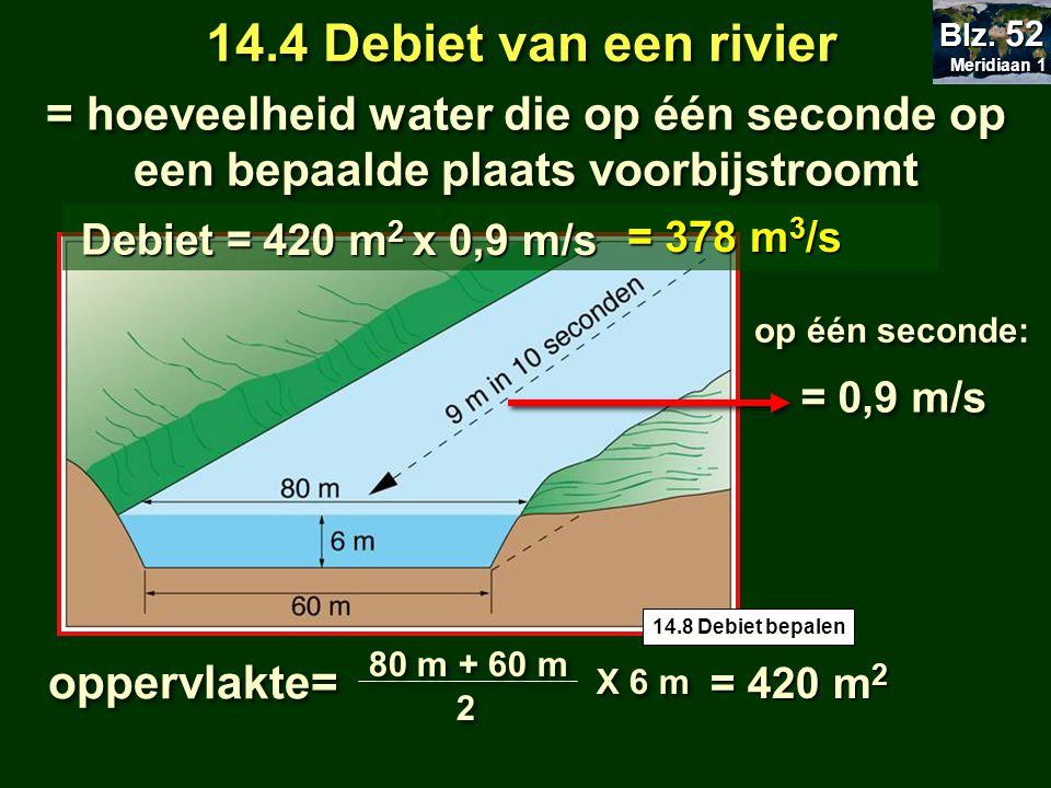 14.4 Debiet van een rivier Meridiaan 1. Blz. 52. = hoeveelheid water die op één seconde op een bepaalde plaats voorbijstroomt.