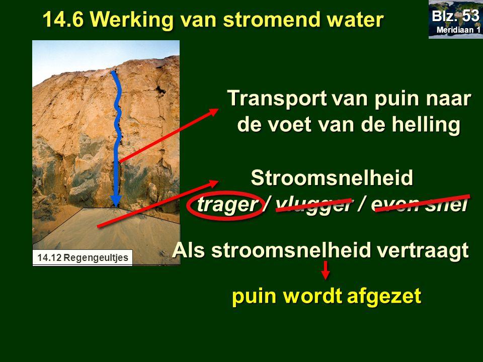 14.6 Werking van stromend water