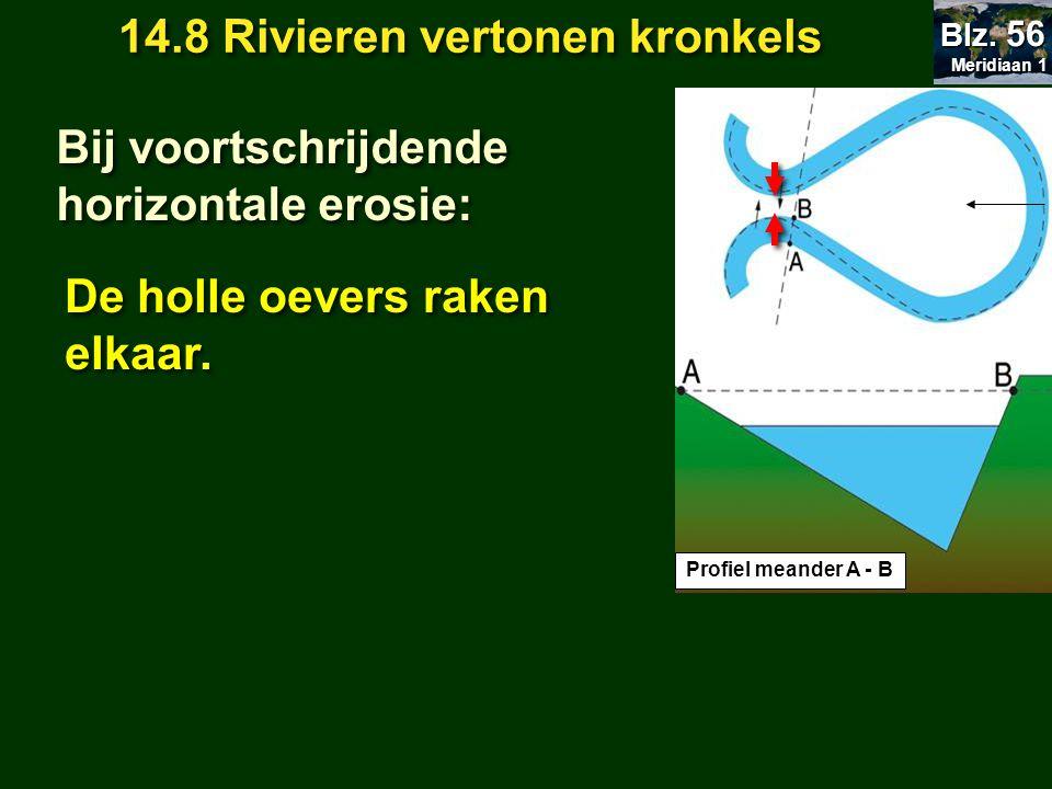 14.8 Rivieren vertonen kronkels