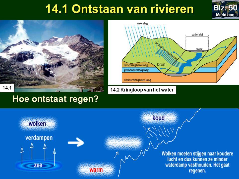 14.1 Ontstaan van rivieren Hoe ontstaat regen