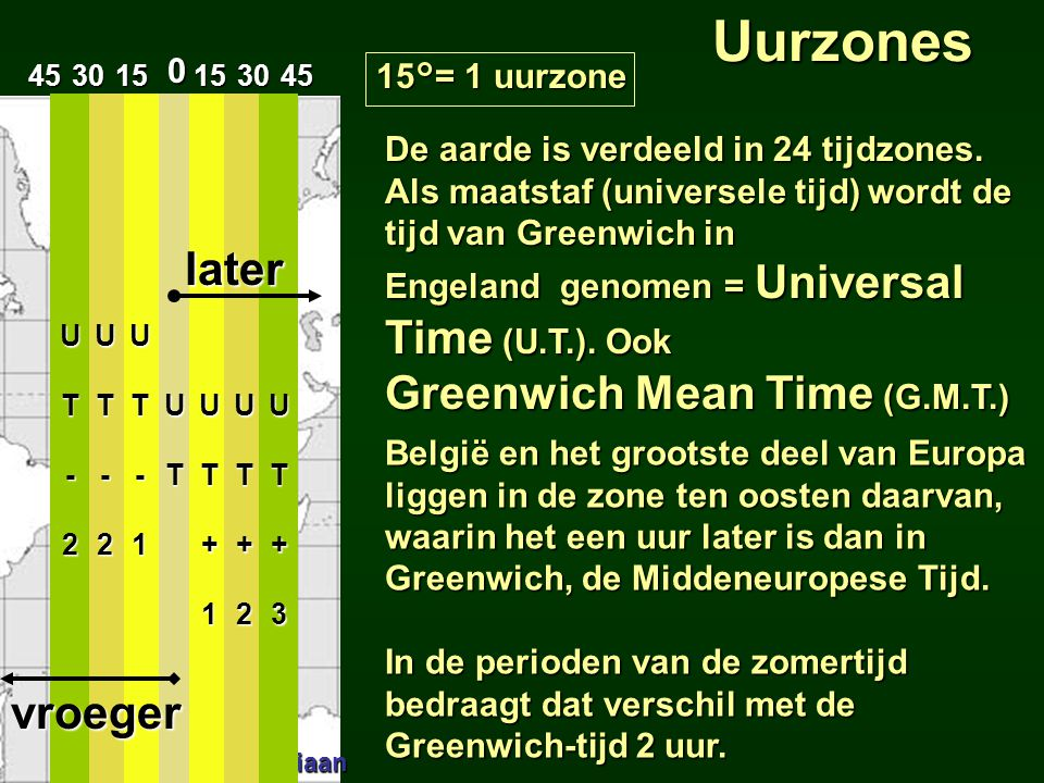 Uurzones later Greenwich Mean Time (G.M.T.) vroeger 15°= 1 uurzone