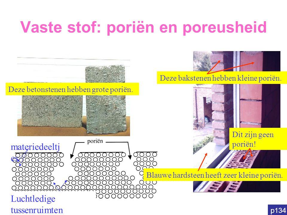 Vaste stof: poriën en poreusheid