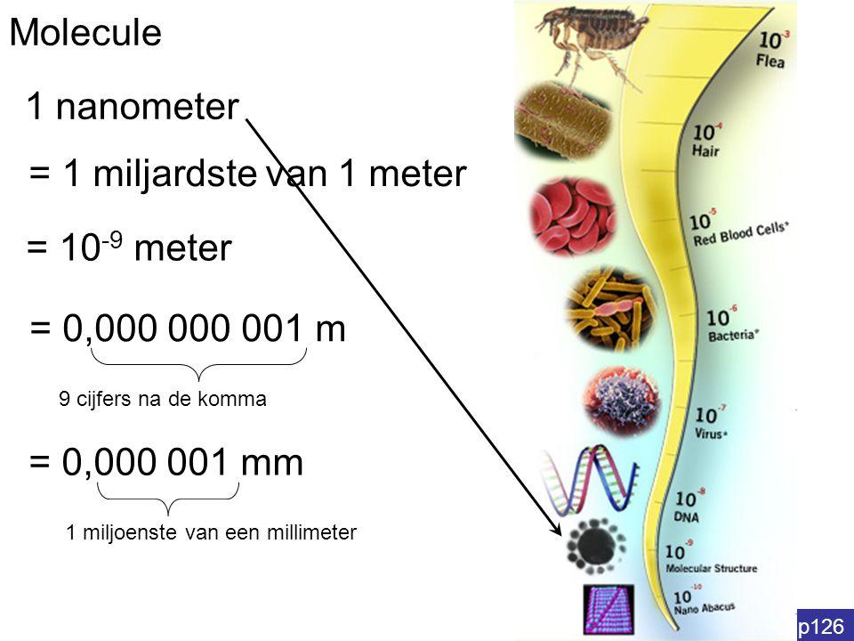 Molecule 1 nanometer = 1 miljardste van 1 meter = 10-9 meter
