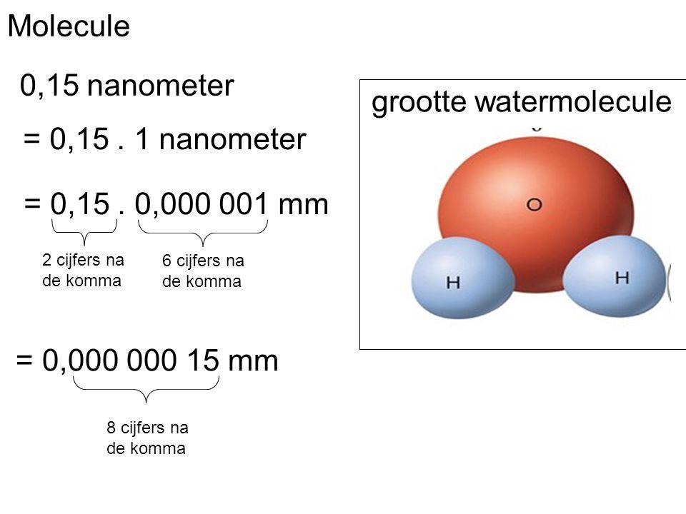 grootte watermolecule = 0,15 . 1 nanometer