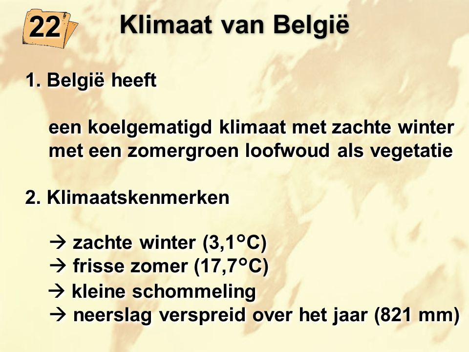 22 Klimaat van België 1. België heeft