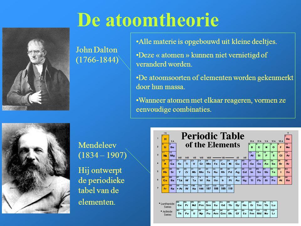 De atoomtheorie John Dalton (1766-1844) Mendeleev (1834 – 1907)