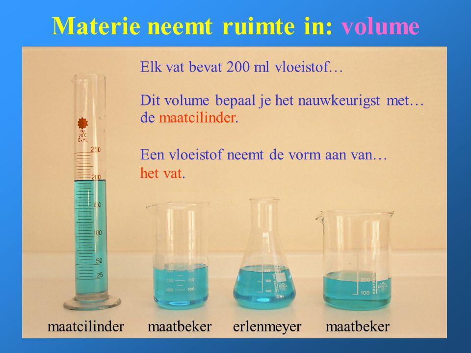 Materie neemt ruimte in: volume